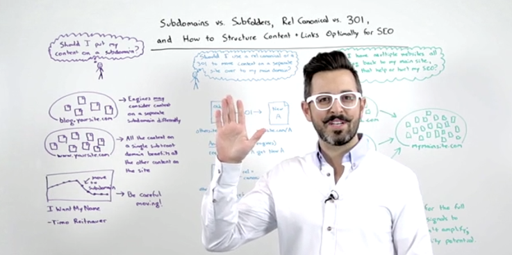 whiteboard friday
