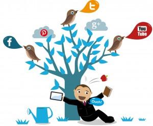 contenu social media inbound marketing