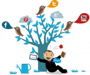 contenu social media inbound marketing