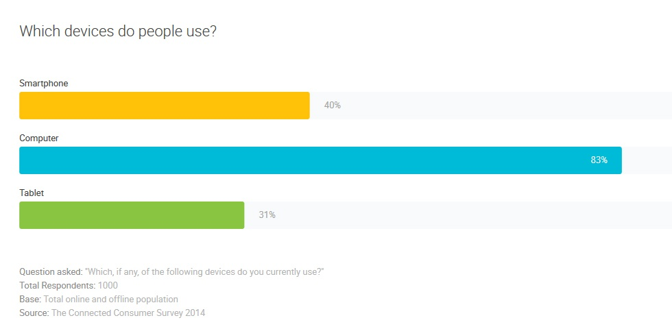 mobileconsumerbarometer2014