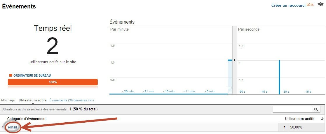 tracking-email-google-analytics-realtime