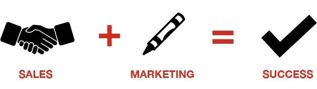 Marketing-Sales-1