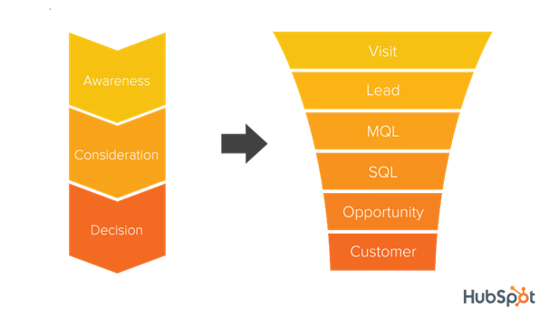 aligning-your-sales-and-marketing-teams-1