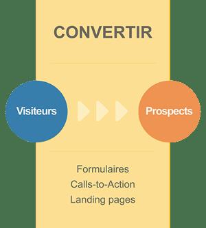 convertir-inbound-marketing (1)