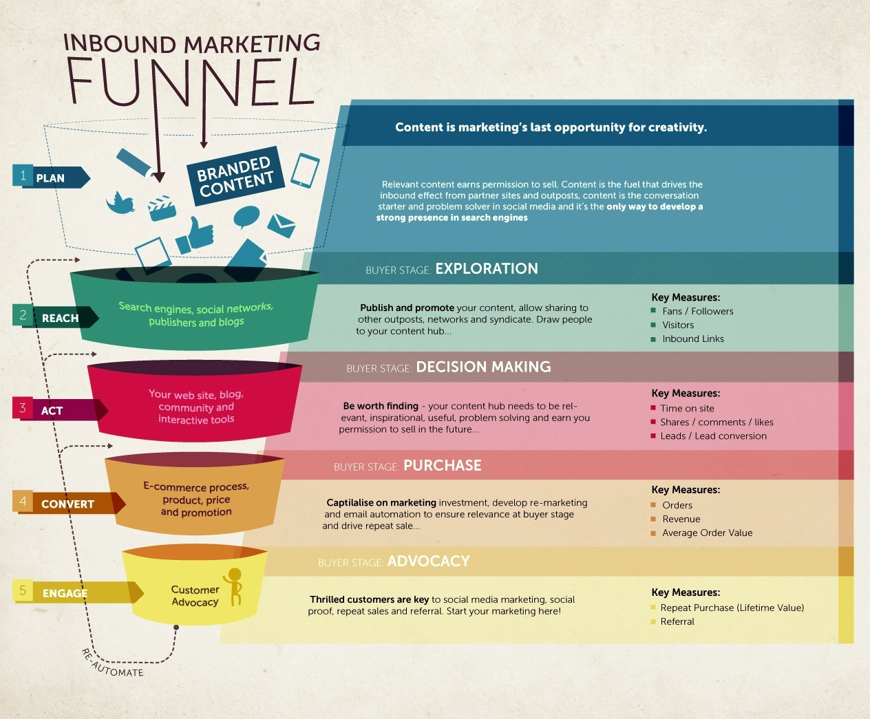 agence inbound marketing.jpg