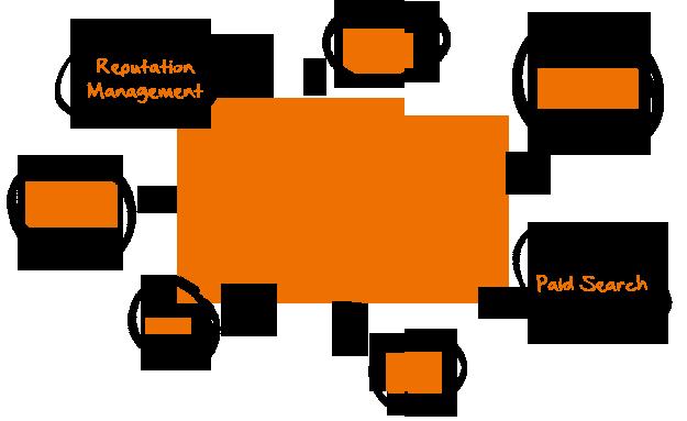 inbound-marketing-graphic.png